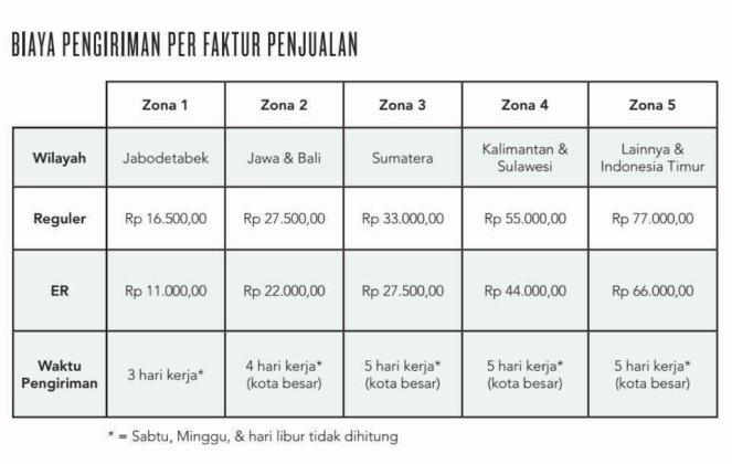 Biaya Kirim YL Indo