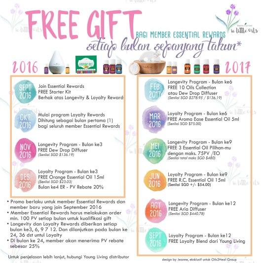 skema-gift-double-bonus
